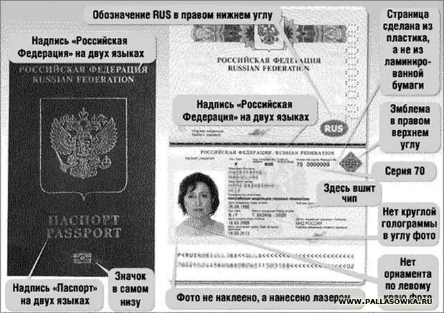 Анкета загранпаспорта старого образца детей